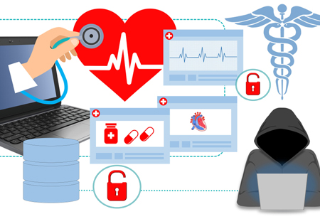 Cyberattacks in Hospitals